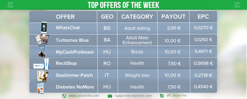 TOP OFFERS OF THE WEEK! Hungary marketing insights!