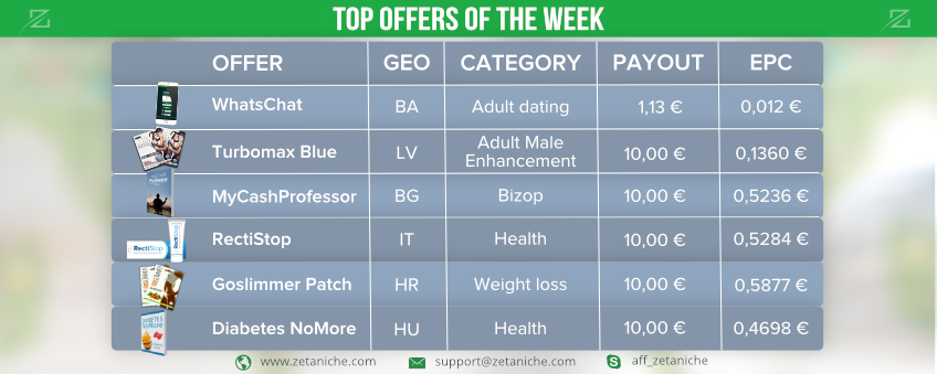 Zetaniche's TOP OFFERS OF THE WEEK and Premium SMS Offers Insights
