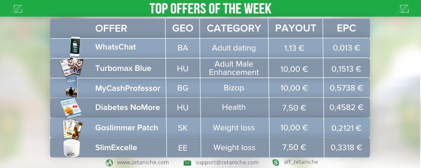 Top Offers of the Week! Weight Loss niche advantages!