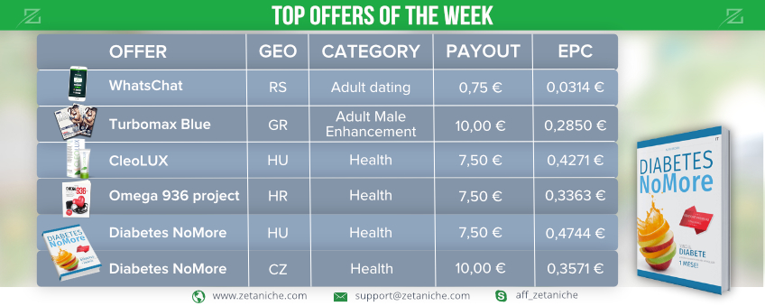 Top offers of the week! BONUS: Diabetes No More offer insights!