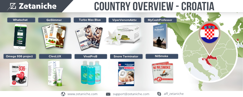 Country overview – Croatia