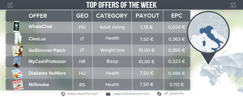 Top offers of the week! Bonus: Italy marketing insights
