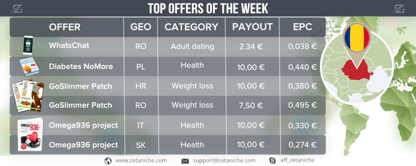 Top offers of the week! Bonus: Romania marketing insights!