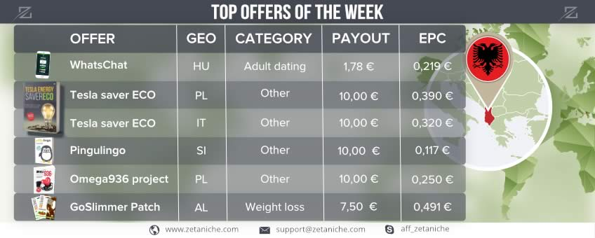 Top offers of the week! Albania marketing insights!
