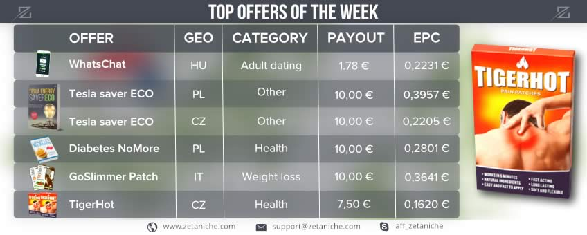 Top Offers of The Week! TigerHot offer insights