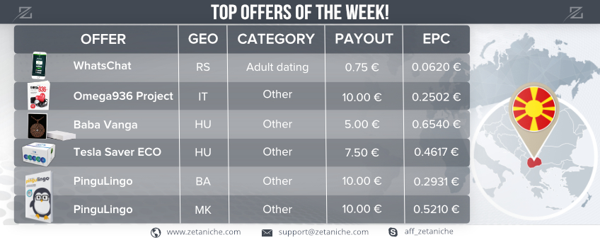 TOP OFFERS OF THE WEEK! Macedonia Marketing Insights