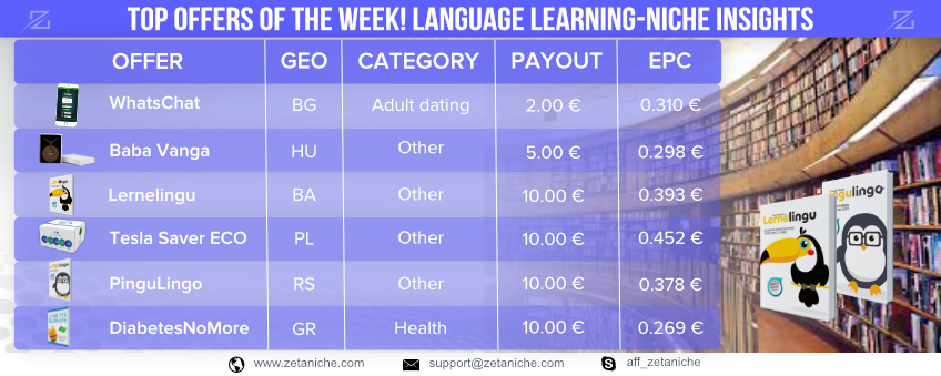Top offers of the week! Language learning sub-niche insights!