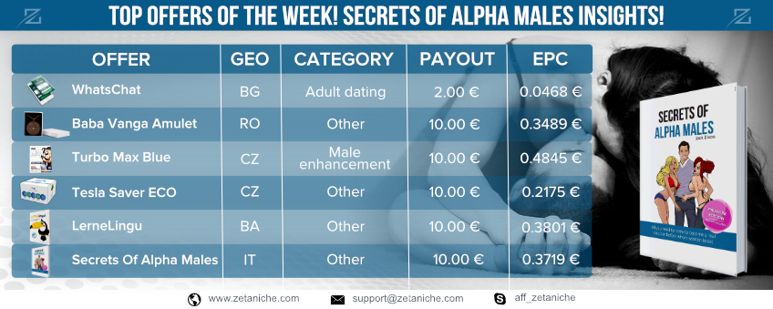 TOP OFFERS OF THE WEEK! Secrets Of Alpha Males insights!