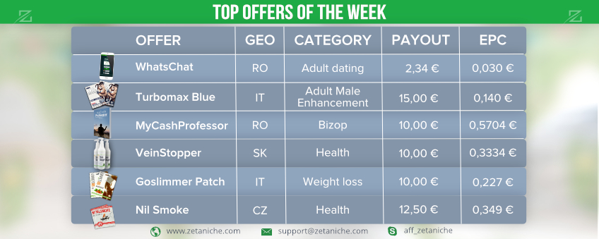 Check out our TOP OFFERS OF THE WEEK! Why to start promoting Zetaniche COD offers?
