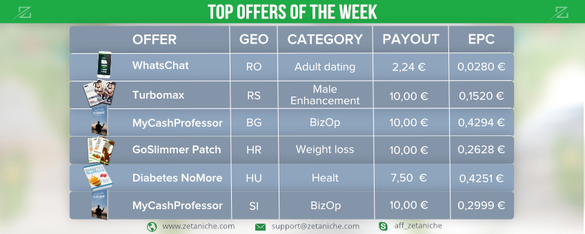 TOP offers of the week! BizOp offer insights!