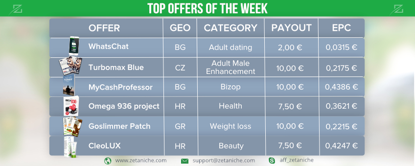 TOP OFFERS OF THE WEEK! Bulgaria marketing insights!