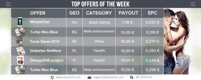 Top Offers of the Week! Male enhancement insights!