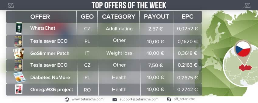Top offers of the week! Czech Republic marketing insights