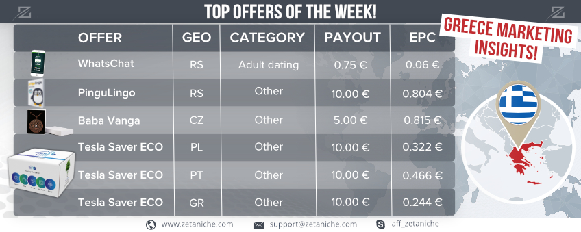 TOP OFFERS OF THE WEEK! Greece marketing insights!