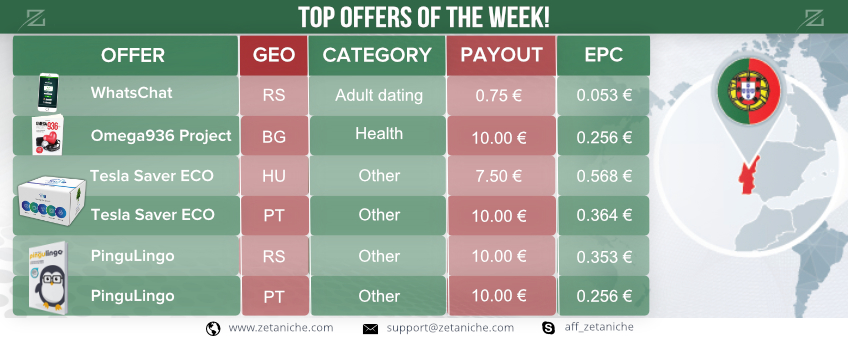TOP OFFERS OF THE WEEK! Portugal marketing insights