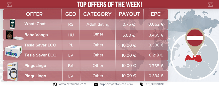 TOP OFFERS OF THE WEEK! Latvia marketing insights