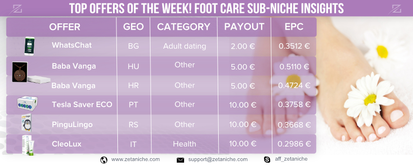 TOP OFFERS OF THE WEEK! Foot care sub-niche insights!