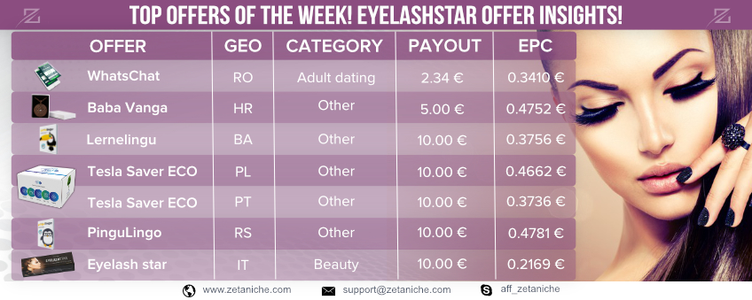 TOP OFFER OF THE WEEK! Eyelash Star offer insights!
