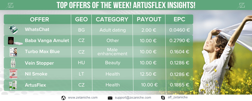 TOP OFFERS OF THE WEEK! ArtusFlex insights!